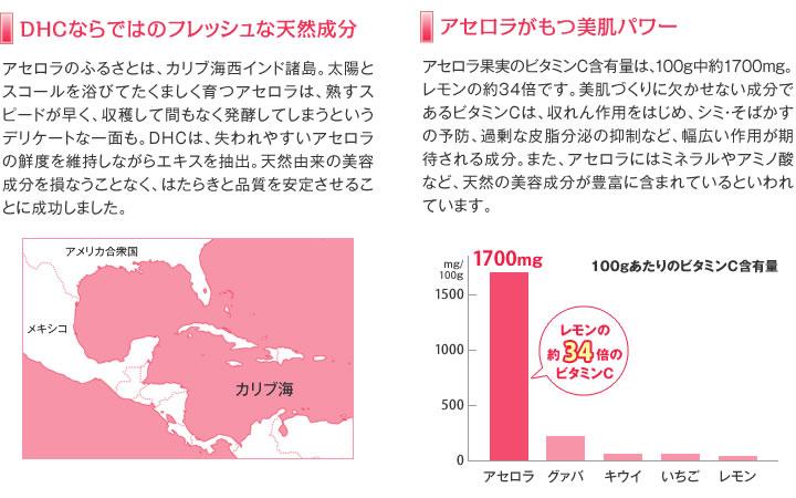 Tinh chất sơ ri DHC Acerola Extract DHC Việt Nam